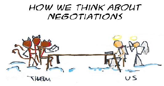mediation, negotiation
